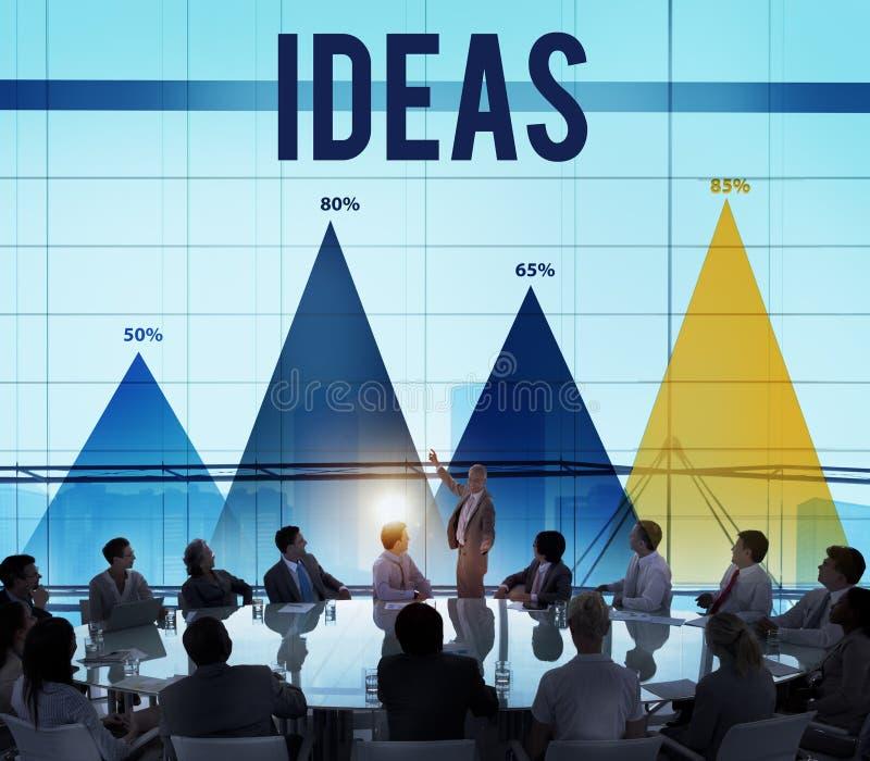 Conceito da imaginação da inspiração da faculdade criadora das ideias imagens de stock