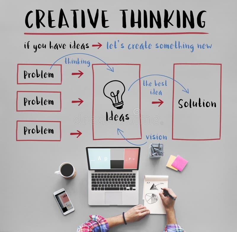 Conceito da inovação das ideias do pensamento criativo foto de stock