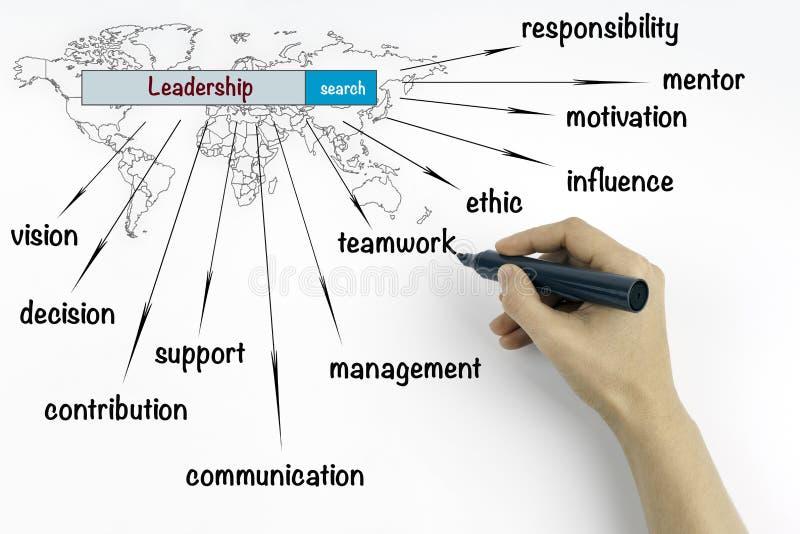 Conceito da liderança em um fundo branco ilustração do vetor