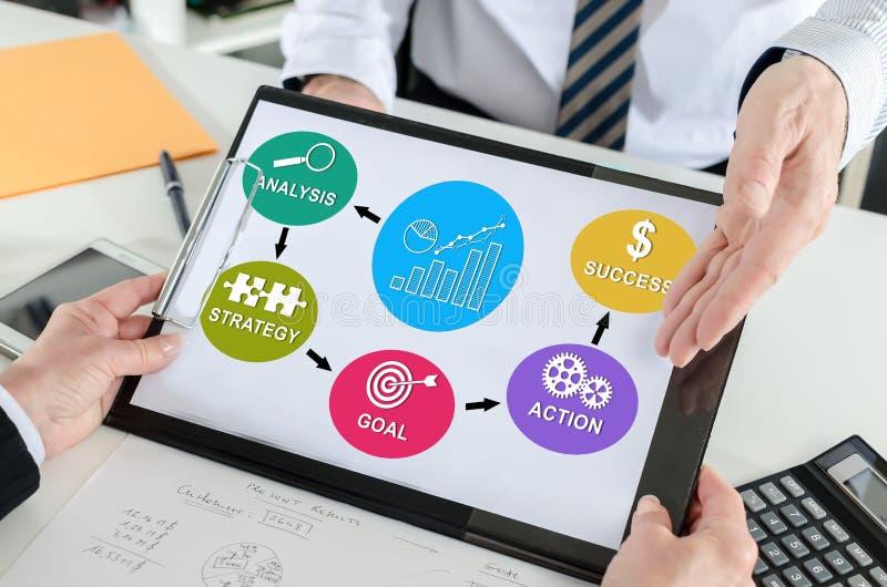 Conceito da melhoria da estratégia empresarial em uma prancheta fotos de stock royalty free