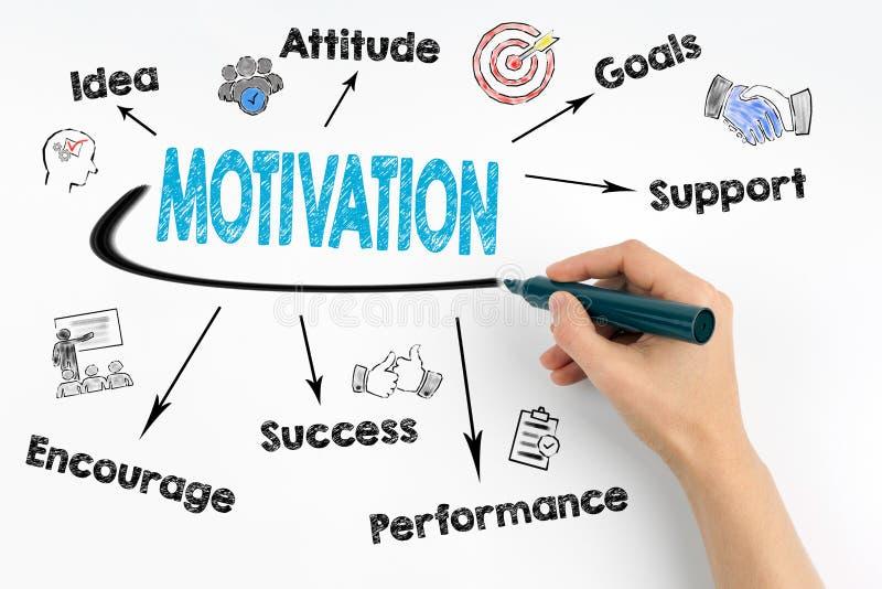Conceito da motivação Mão com escrita do marcador imagem de stock