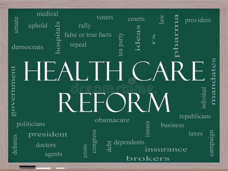 Conceito da nuvem da palavra da reforma dos cuidados médicos ilustração royalty free