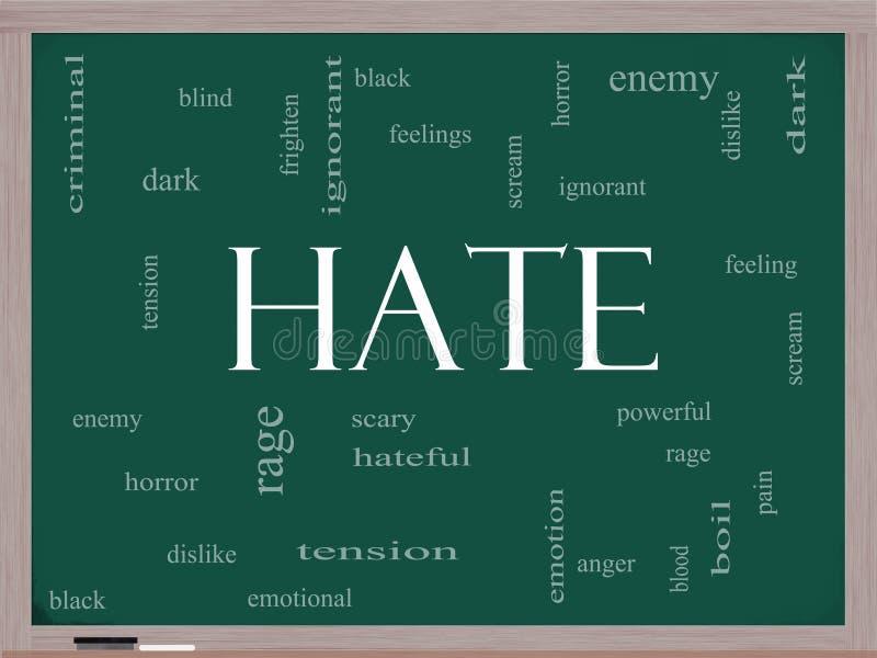 Conceito da nuvem da palavra do ódio em um quadro-negro ilustração do vetor
