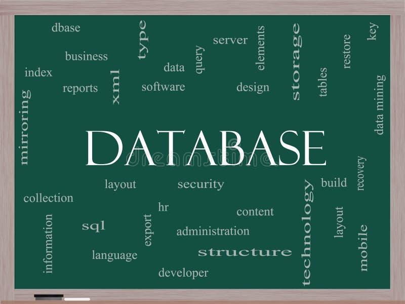 Conceito da nuvem da palavra do base de dados em um quadro-negro ilustração stock