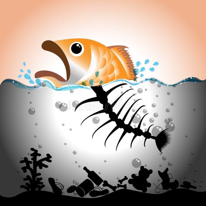 Conceito da poluição de água ilustração do vetor