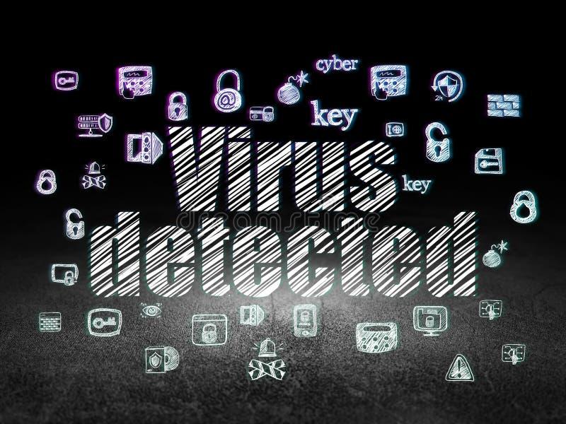 Conceito da privacidade: Vírus detectado na sala escura do grunge ilustração do vetor