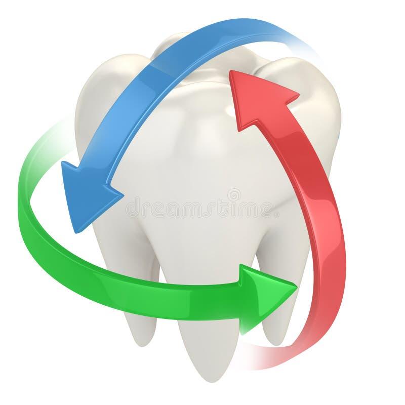 Conceito da proteção 3d dos dentes ilustração stock