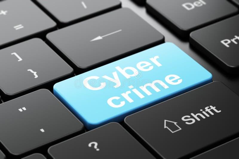 Conceito da proteção: Crime do Cyber no fundo do teclado de computador ilustração royalty free