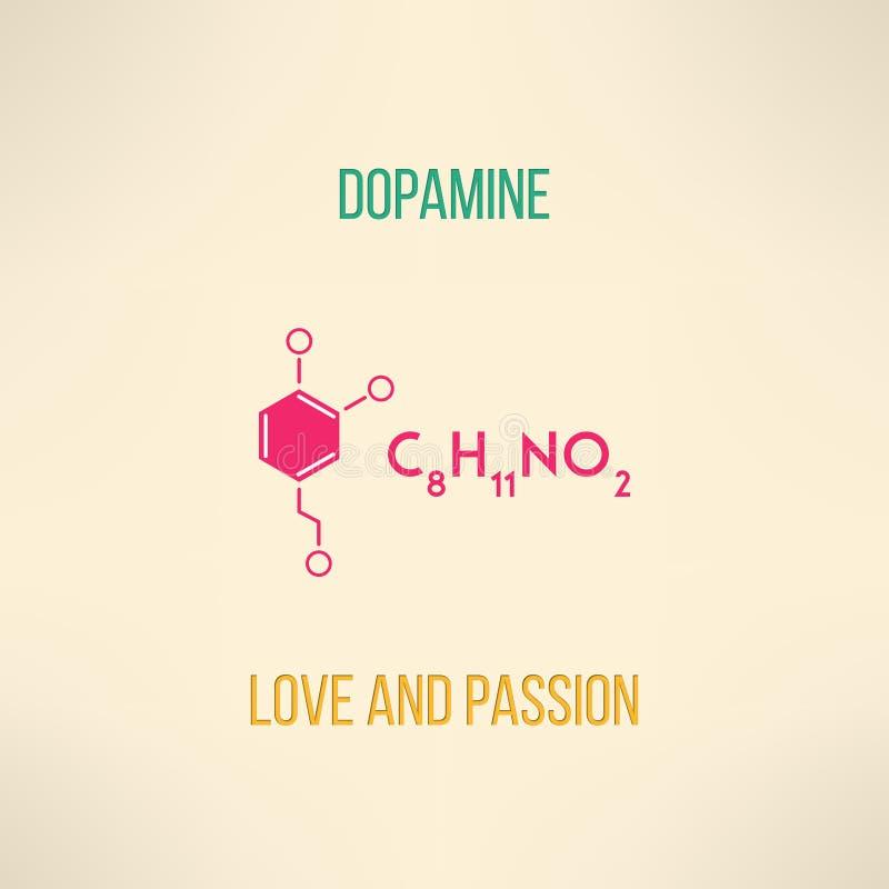 Conceito da química do amor e da paixão dopamine ilustração do vetor