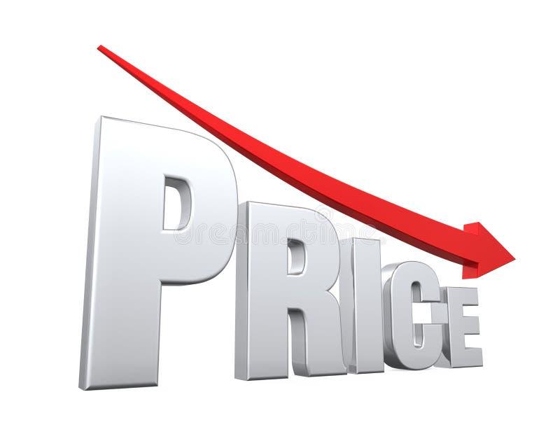 Conceito da redução de preço ilustração stock