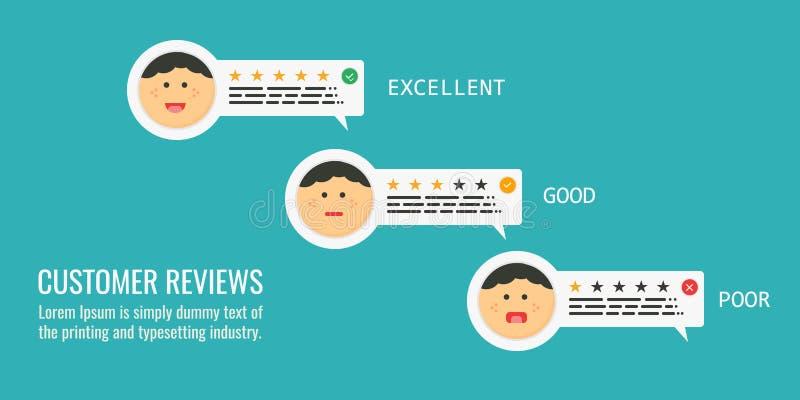 Conceito da revisão do cliente empresa, feedback, avaliando no serviço ao cliente Bandeira lisa do vetor do projeto ilustração do vetor