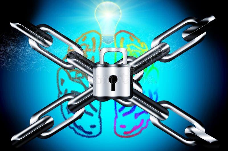 Conceito da segurança da mente ilustração do vetor