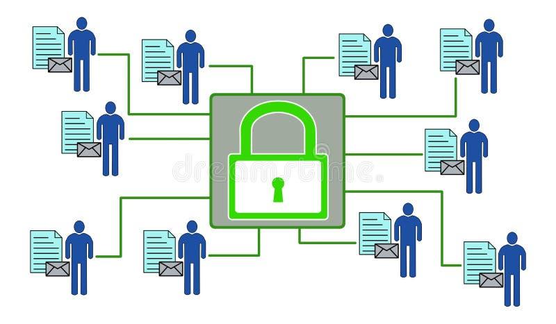 Conceito da segurança de dados pessoal ilustração royalty free