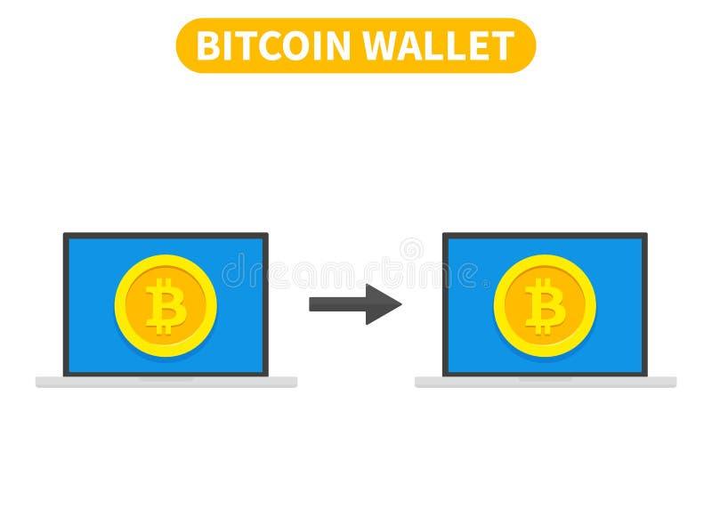como comprar usando bitcoins free