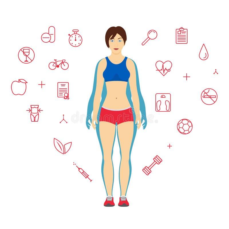 Conceito da transformação do corpo da mulher Menina antes e depois da perda da dieta ou de peso Molde do projeto da aptidão ilustração do vetor