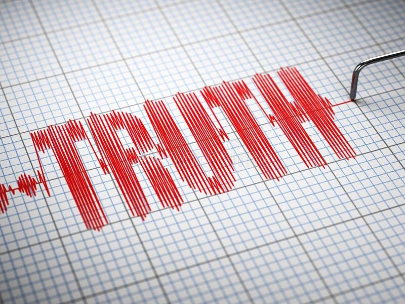 Conceito da verdade Close up de um detector de mentira do polígrafo com texto 3 ilustração do vetor