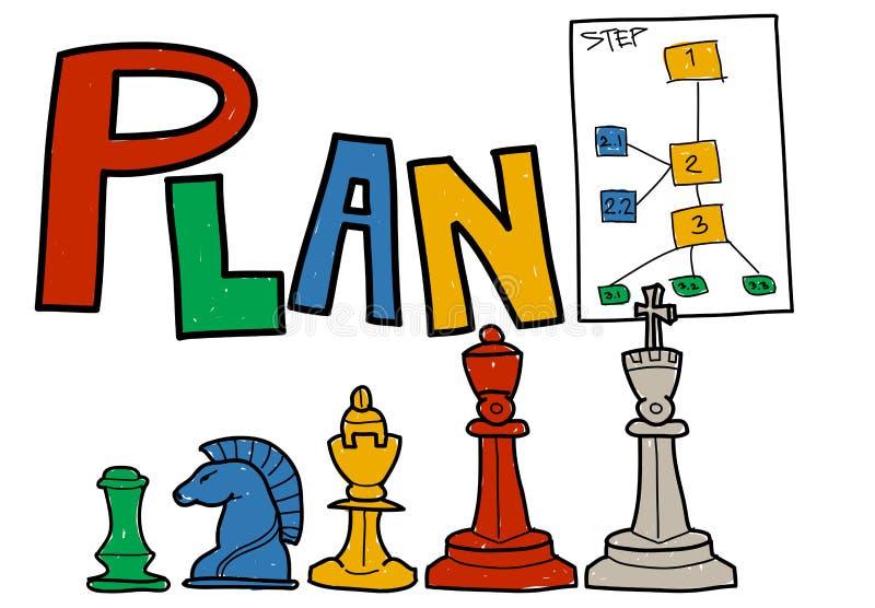 Conceito da visão da estratégia do processo das ideias do planeamento do plano ilustração royalty free
