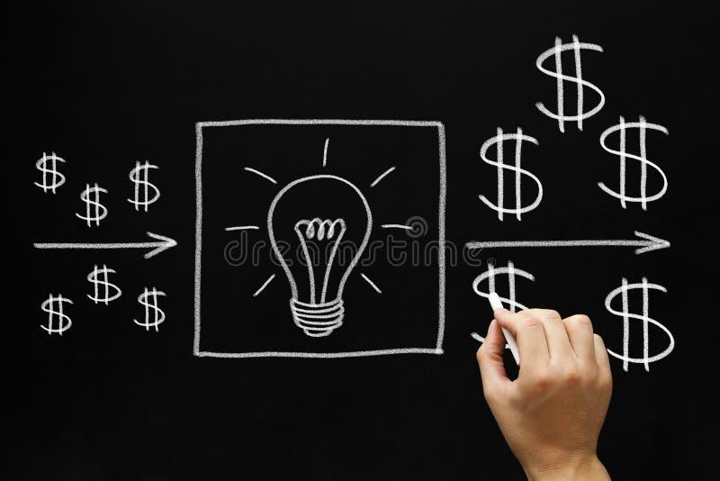 Conceito das ideias do investimento rentável imagens de stock royalty free