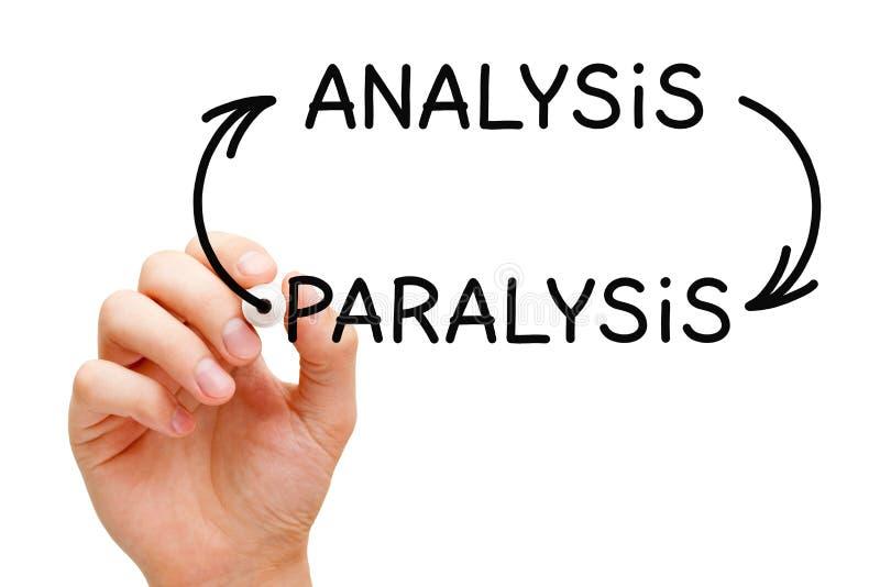 Conceito das setas da paralisia da análise foto de stock