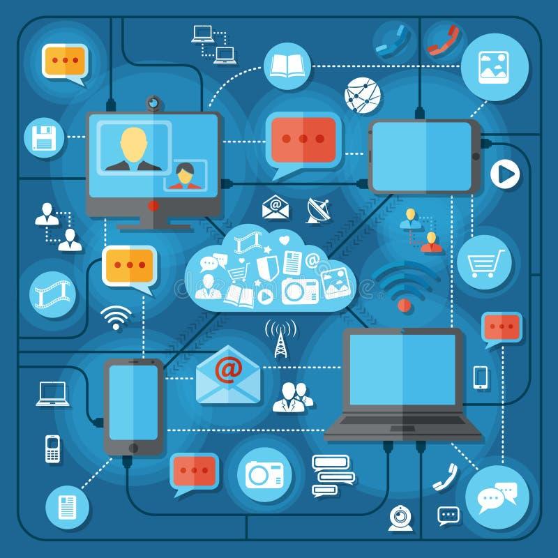 Conceito das tecnologias de comunicação ilustração do vetor
