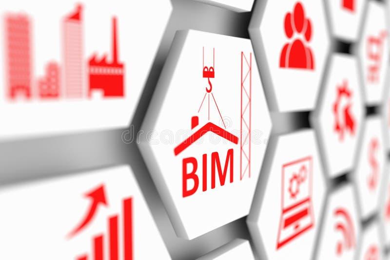 Conceito de BIM ilustração do vetor