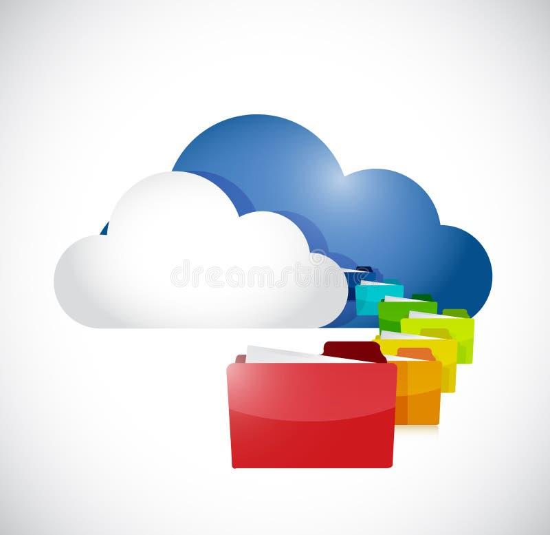 Conceito de computação da informação do armazenamento da nuvem. ilustração stock