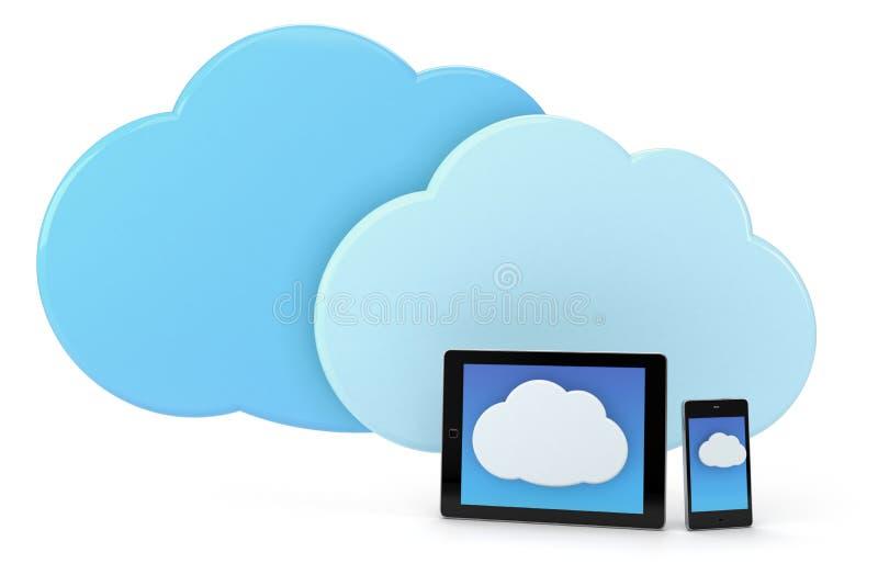 Conceito de computação da nuvem ilustração do vetor
