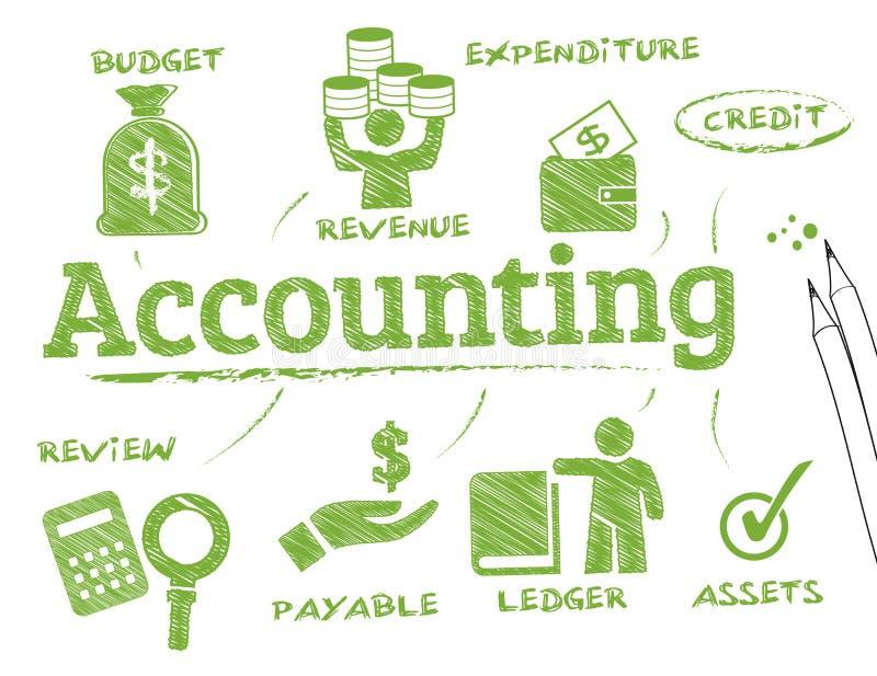 Conceito de contabilidade ilustração stock