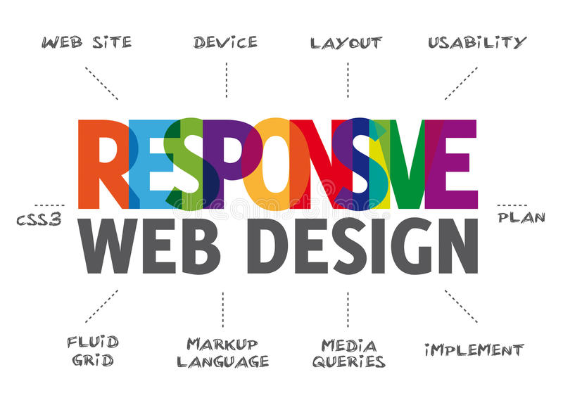 Conceito de design web responsivo ilustração royalty free