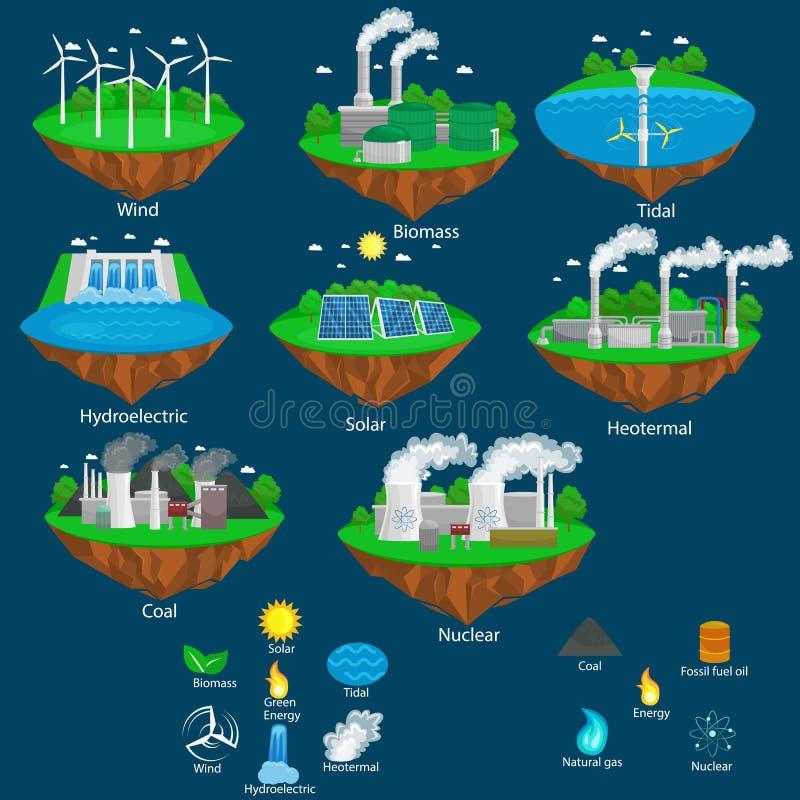 Conceito de energias verdes da energia alternativa, de economias do ambiente, da energia renovável da turbina, do vento e da ecol ilustração stock
