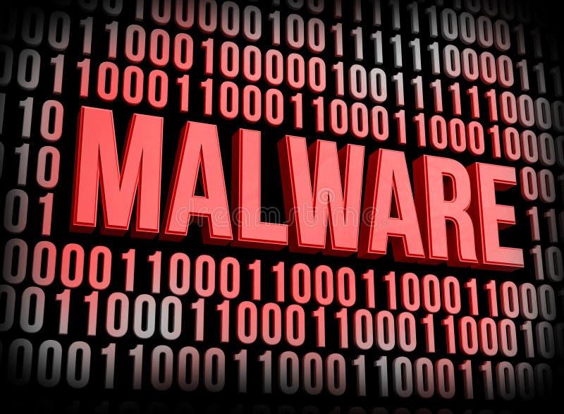 Conceito de Malware ilustração royalty free