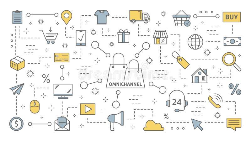 Conceito de Omnichannel Muitos canais de comunicação com cliente ilustração stock