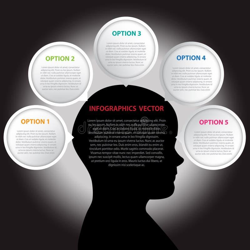 Conceito de pensamento humano da ilustração do vetor ilustração do vetor