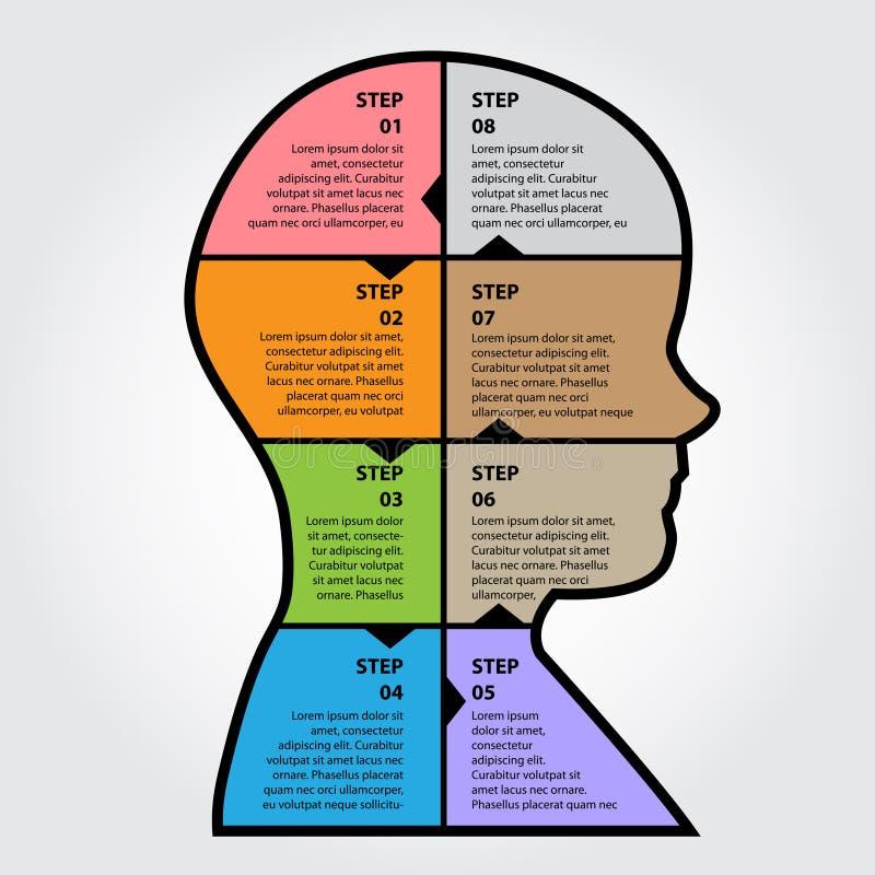 Conceito de pensamento humano do infographics do vetor para trabalhos criativos ilustração do vetor