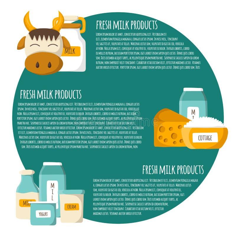 Conceito de produtos do leite ilustração do vetor