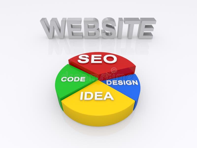Conceito de projeto do Web site ilustração do vetor