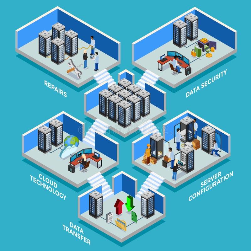 Conceito de projeto isométrico de Datacenter ilustração stock