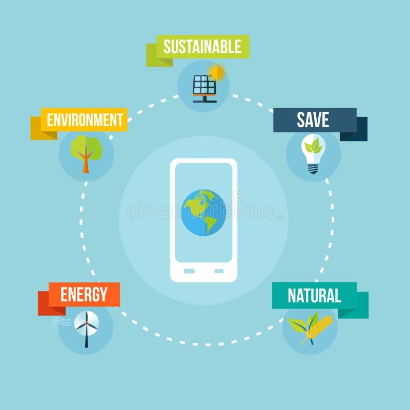 Conceito de projeto liso do app da ecologia e do telefone celular ilustração stock