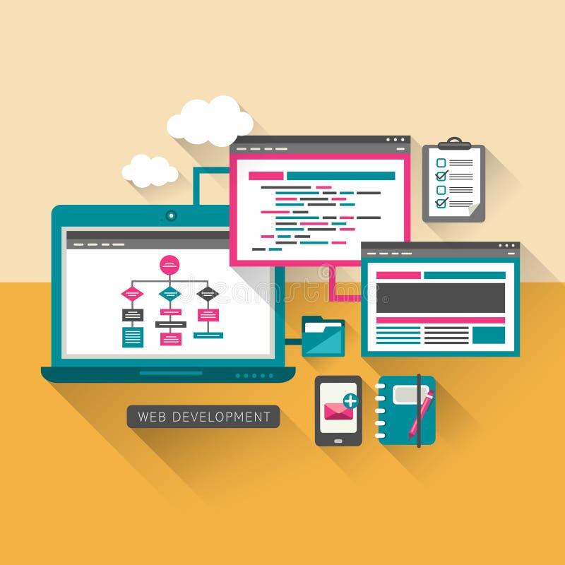Conceito de projeto liso do desenvolvimento da Web ilustração stock