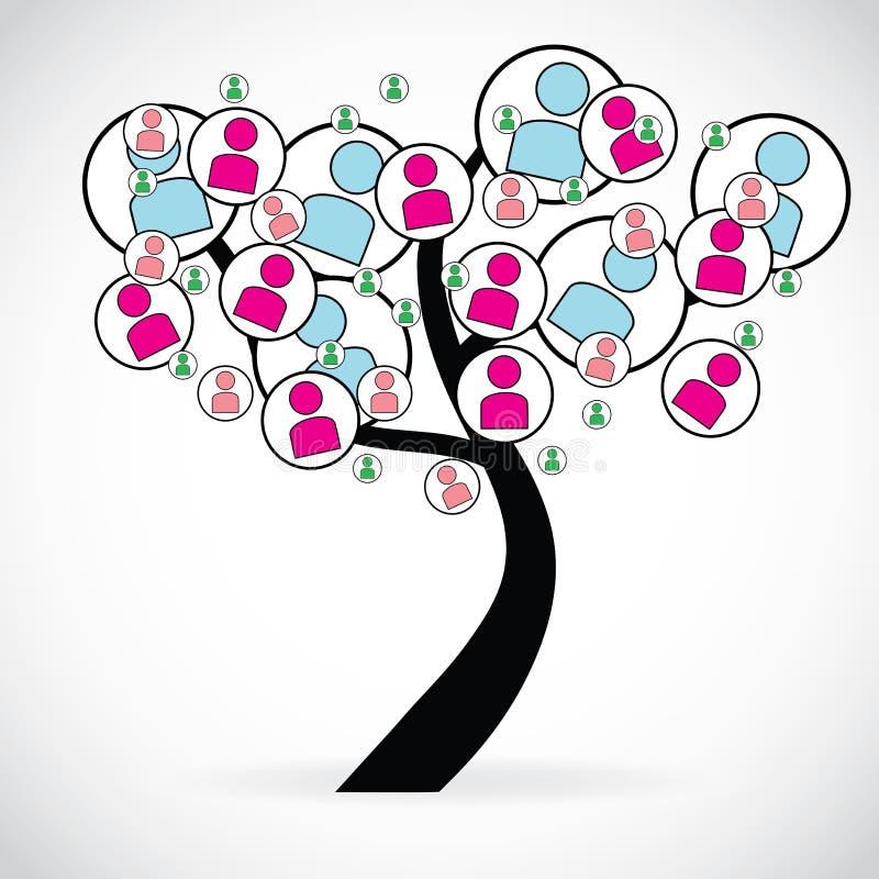 Conceito de redes sociais através de uma ilustração com uma árvore ilustração stock