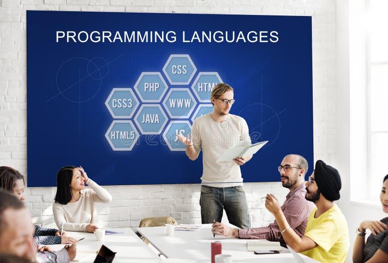 Conceito de software do colaborador da codificação da linguagem de programação imagens de stock royalty free