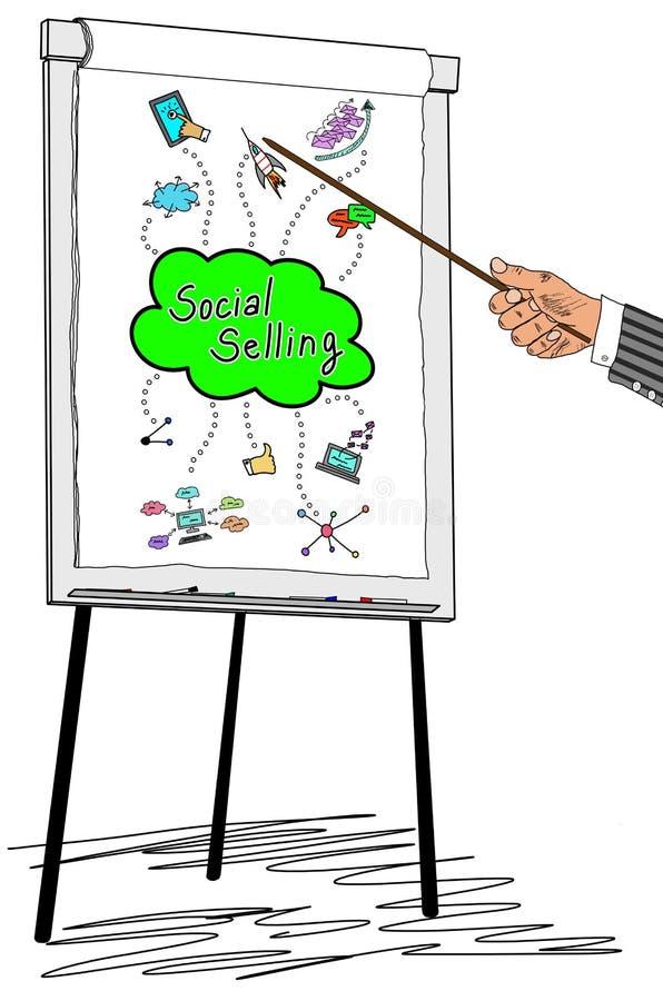 Conceito de venda social tirado em um flipchart fotos de stock royalty free