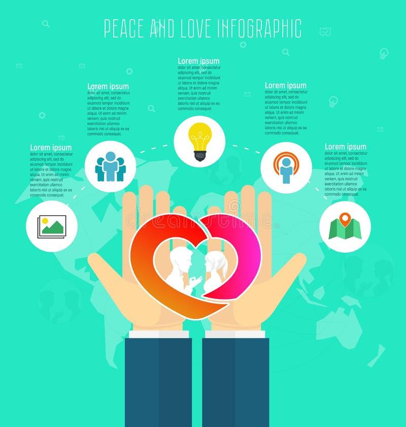 Conceito do amor e da paz, molde infographic Salvar o amor, mãos que guardam o coração vermelho, silhueta dos povos, mapa do mund ilustração royalty free