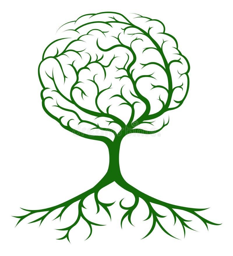 Conceito do cérebro da árvore ilustração royalty free