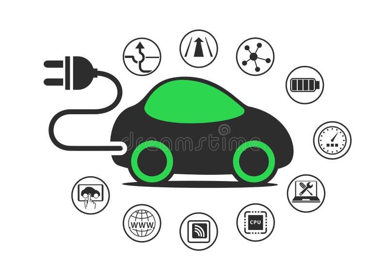Conceito do carro bonde e do veículo elétrico como a ilustração ilustração do vetor