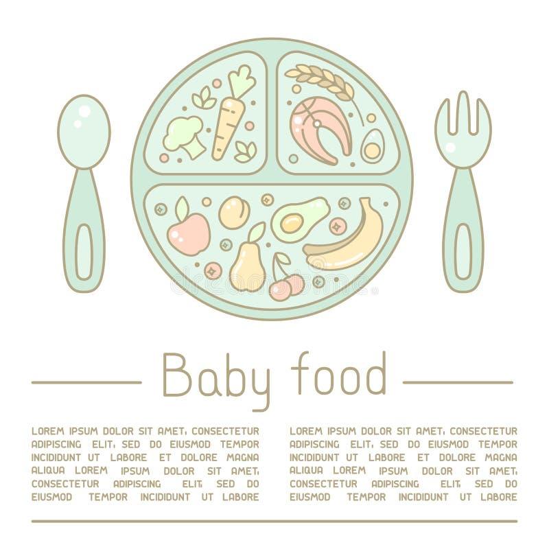 Conceito do cartaz da informação com placa do comida para bebê ilustração do vetor