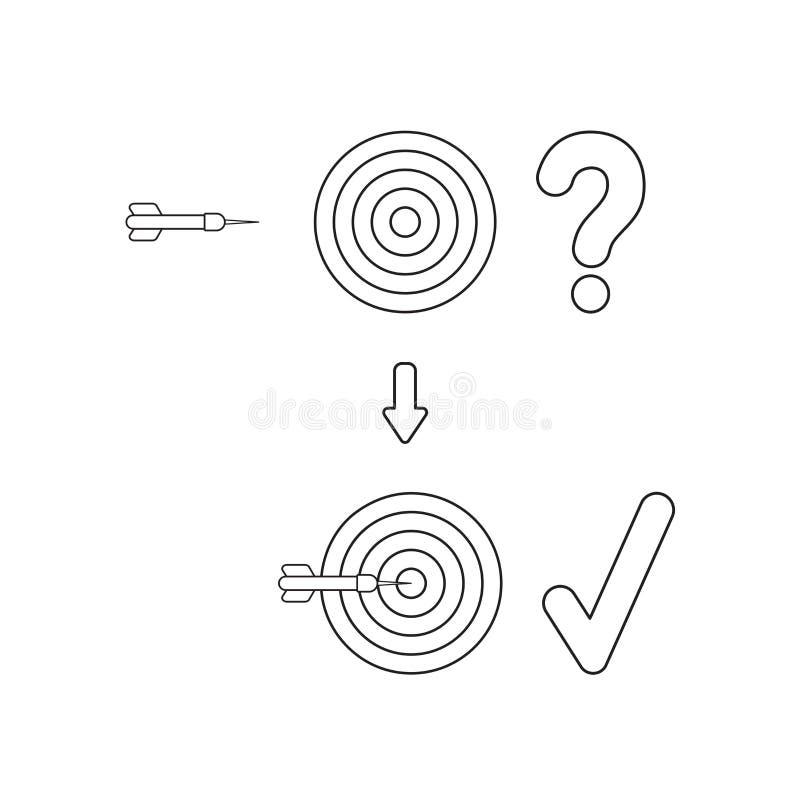Conceito do ?cone do vetor do olho de touros com ponto de interroga??o e para arremessar no centro e verificar a marca ilustração do vetor