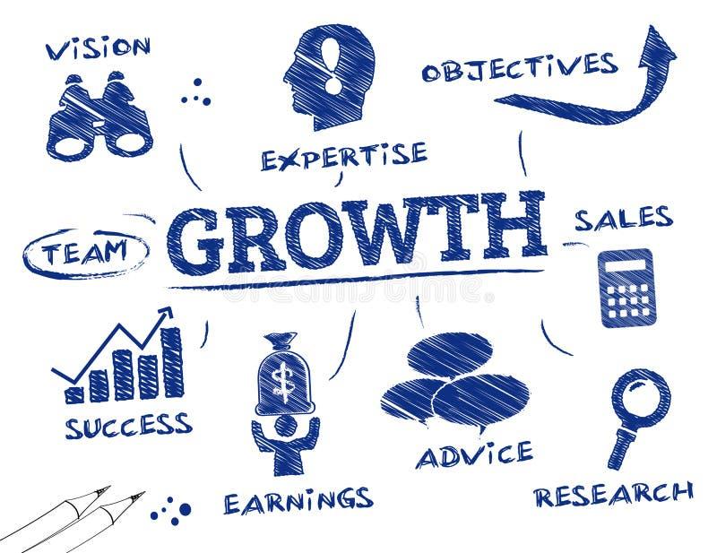 Conceito do crescimento ilustração stock