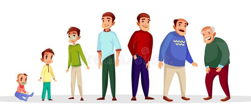 Conceito do crescimento dos desenhos animados do vetor e do processo do envelhecimento ilustração royalty free