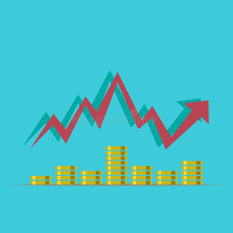 Conceito do crescimento ilustração do rendimento do dinheiro Pilhas de moedas de ouro como o gráfico da renda com libra Ilustraçã ilustração stock